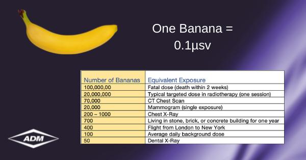 Banana radiation chart