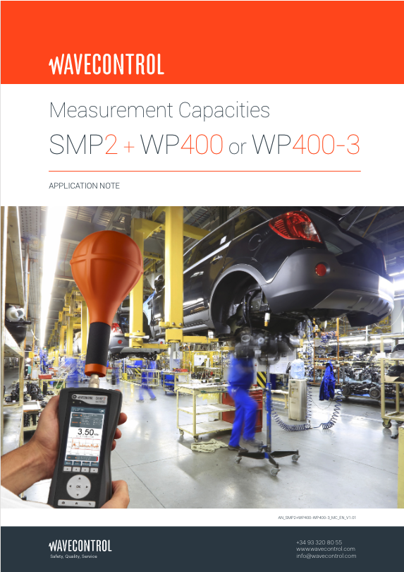 Measurement Capacities SMP2 + WP400 or WP400-3